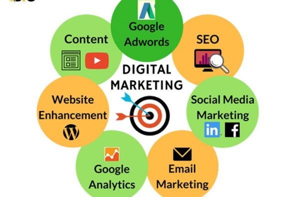 10 Kriteria Digital Marketing Agency Terbaik Indonesia